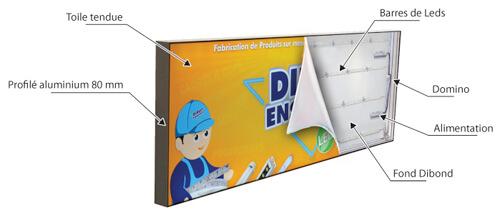Découvrez la fabrication de nos cadres lumineux sur toile tendue avec un profilé aluminium, un fond en dibond, des barres leds et un domino